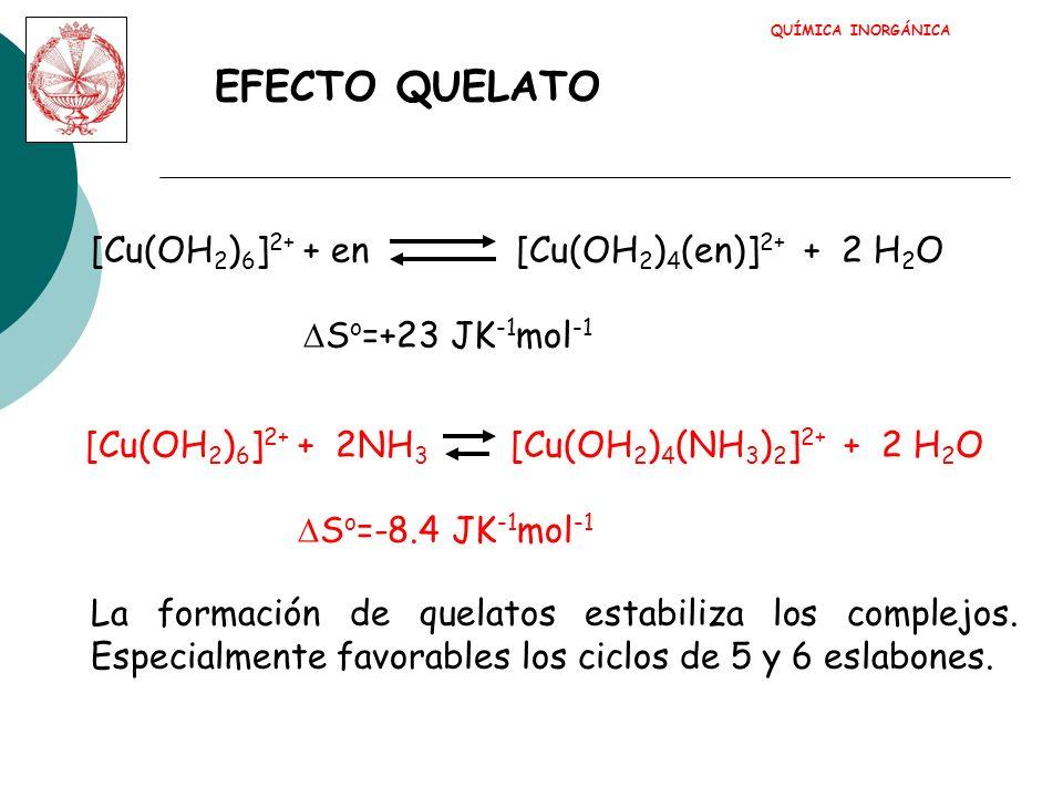 EFECTO QUELATO [Cu(OH2)6]2+ + en [Cu(OH2)4(en)]2+ + 2 H2O
